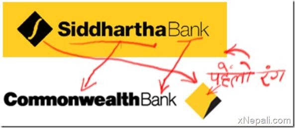 siddhartha_bank_logo_copy