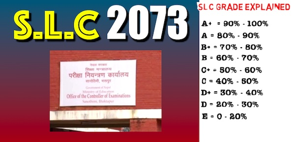 slc 2073 result and grade explained