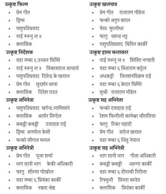 kamana-film-award-2016-nomination-page-1