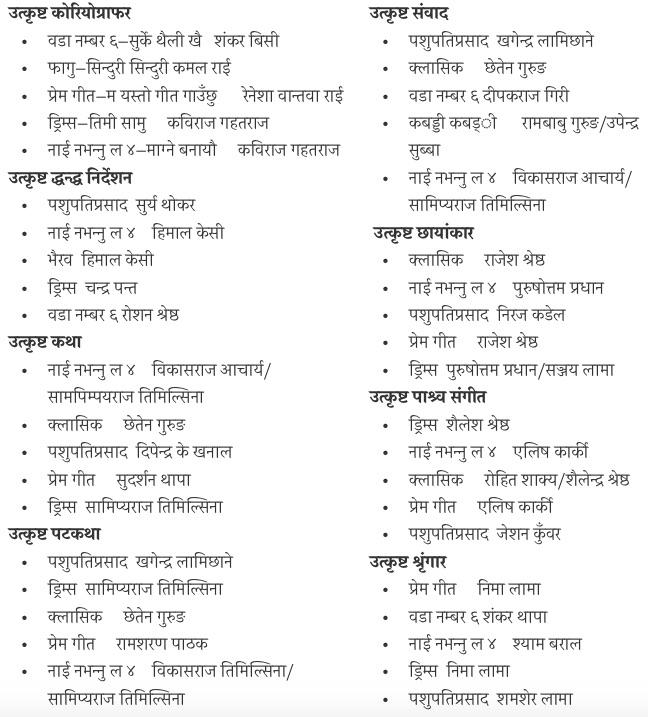 kamana-film-award-2016-nomination-page-3